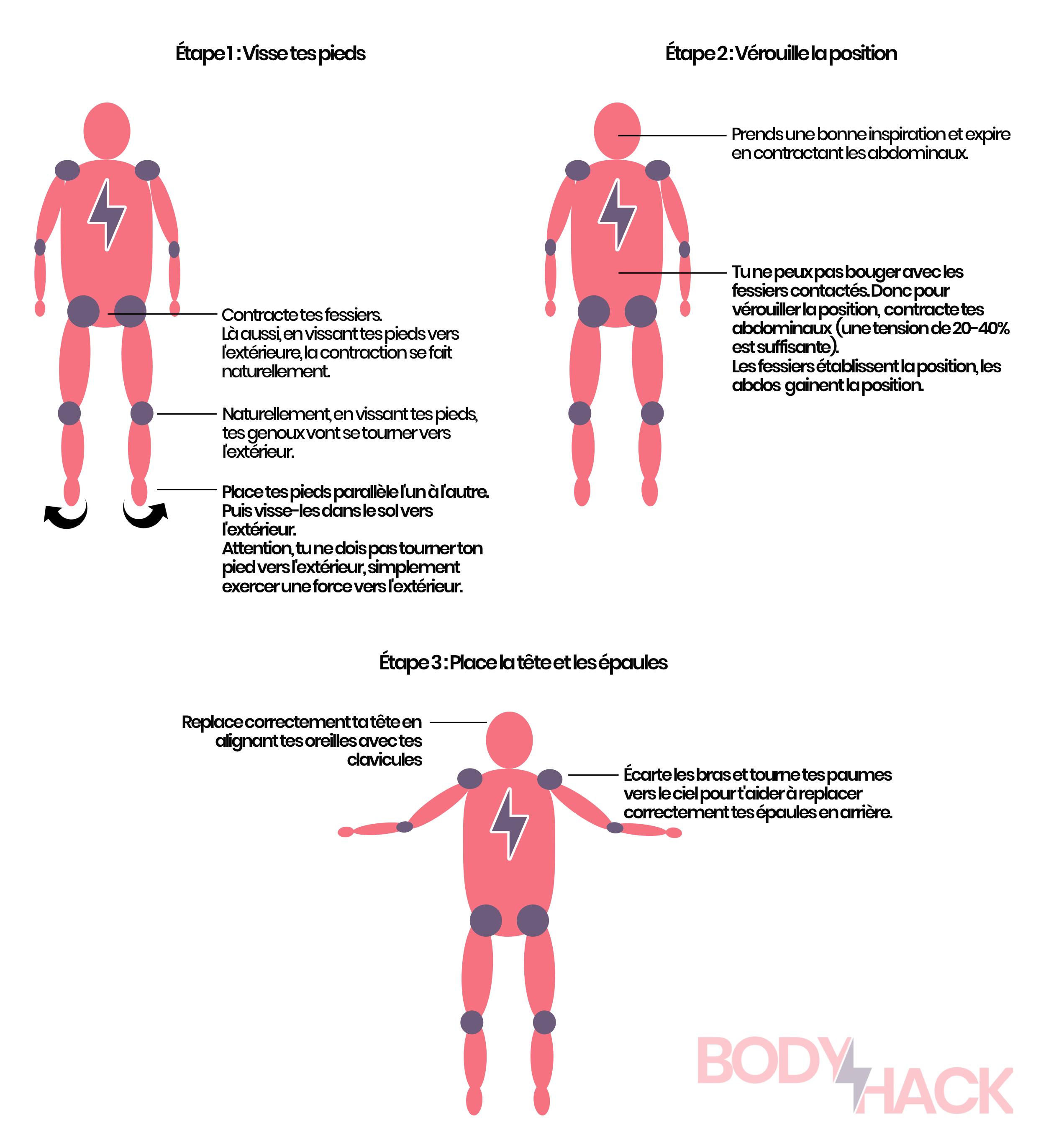Séquence de Gainage pour adopter une posture neutre de la colonne vertébrale